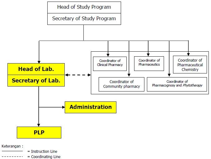 SO Lab Psf English Rev